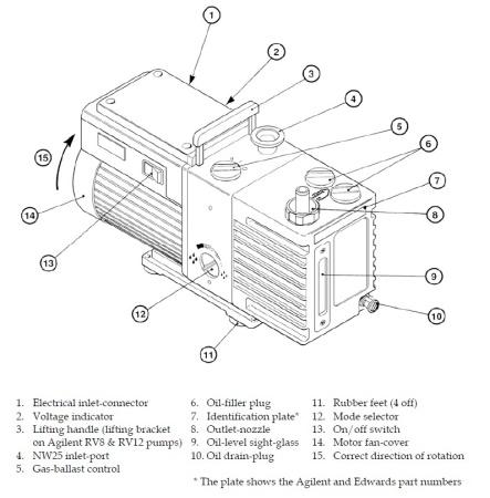 PUM5004 Display Image