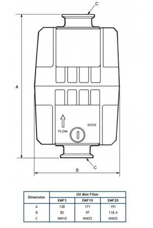 PUM5076 Display Image